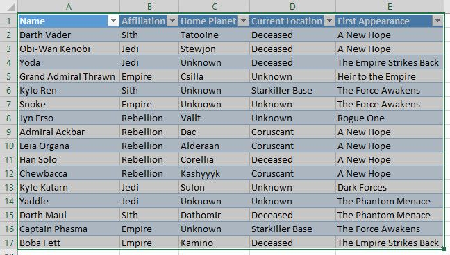 datos seleccionado