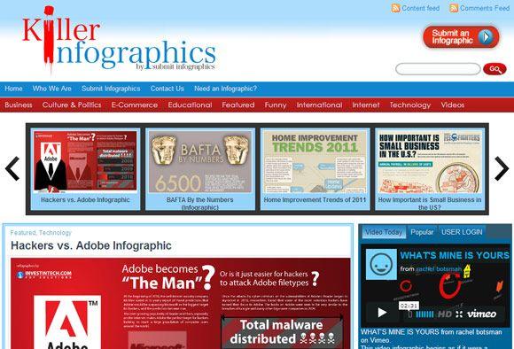 blogosfera infografía