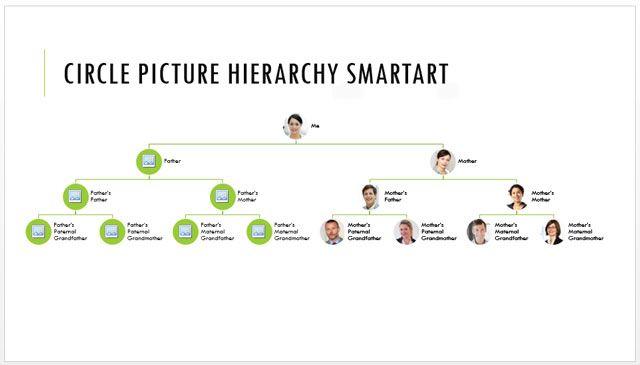 Árbol genealógico con fotos circulares