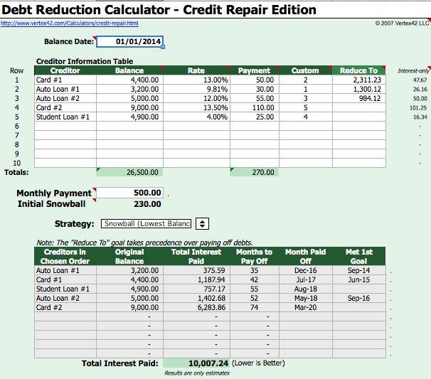 hojas de cálculo-finanzas-crédito