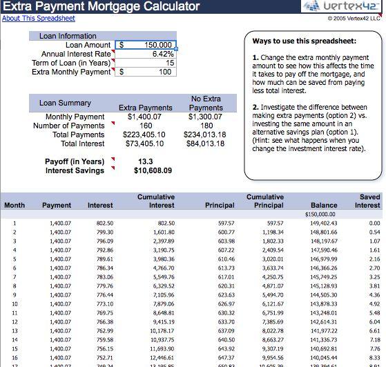 hojas de cálculo-finanzas-hipoteca