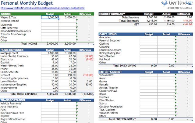 hojas de cálculo finanzas personales