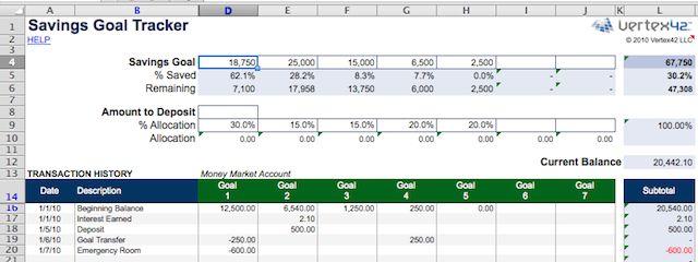 hojas de cálculo finanzas ahorro