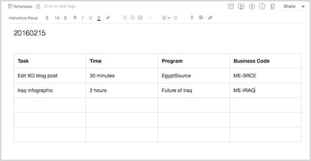 Plantilla tiempo de registro Evernote