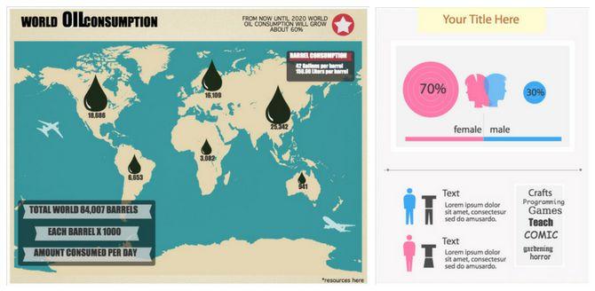 El uso de la infografía Easel.ly medios sociales