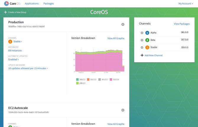 CoreOS Linux envase