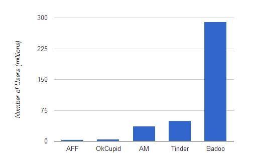 -Medios sociales-Stats-y-hechos-citas-sitios