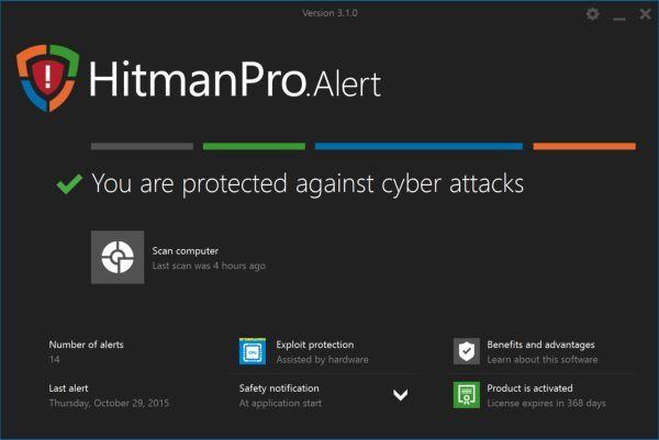 Hitman Pro ransomware alerta