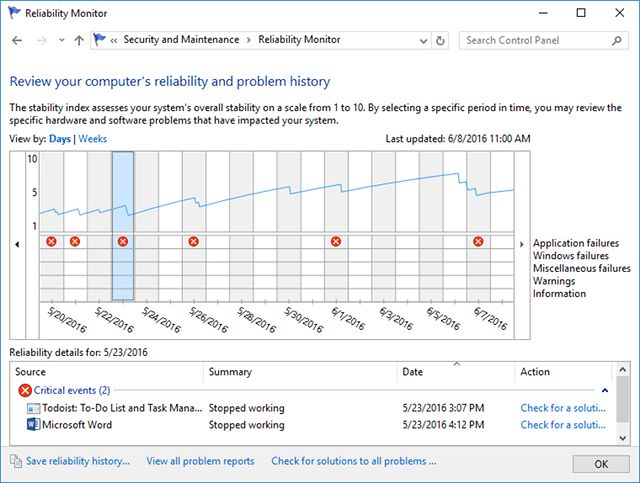 ventanas de diagnóstico-fiabilidad-Monitor