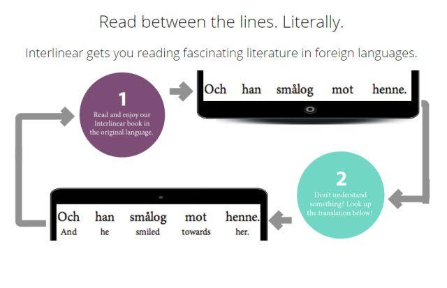El aprendizaje en línea sitio web - interlineales Libros