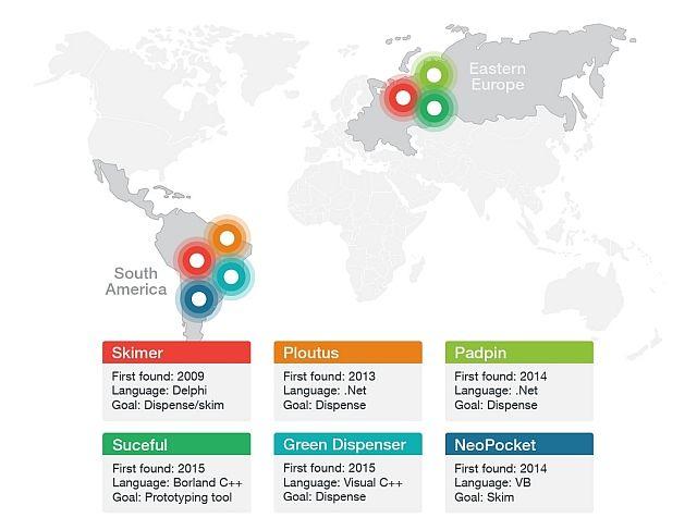 Trend Micro ATM sitios de malware