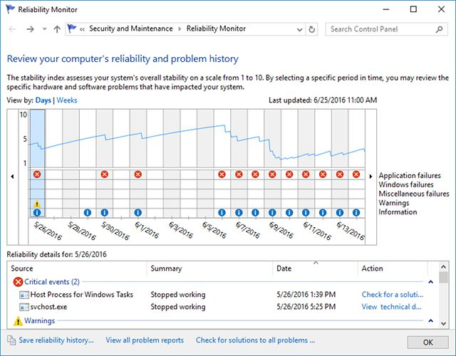 ventanas-fiabilidad-Monitor-2