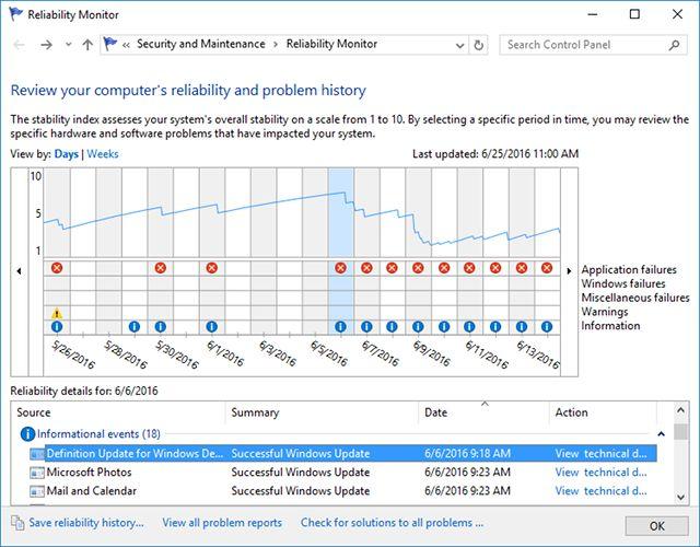 ventanas-fiabilidad-Monitor-1