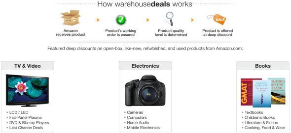 ofertas locales Amazon