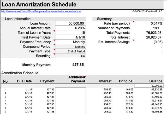 Vertex42 de préstamo de amortización