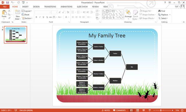 PowerPoint árbol de familia