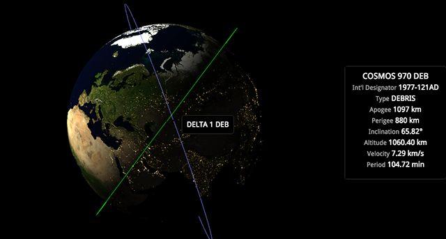 cosas-en-espacio-órbitas