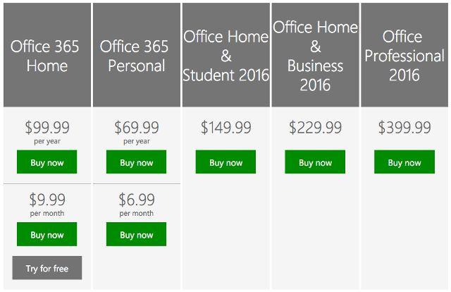 oficina-2016-precios