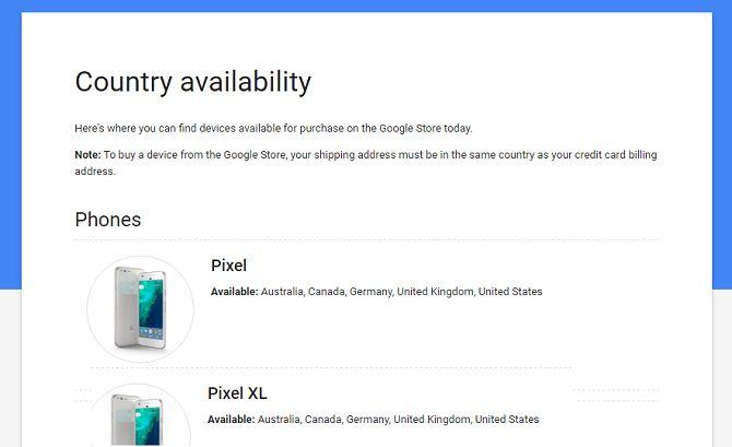 Google Historia Pixel País