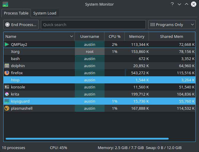 comparación uso de RAM