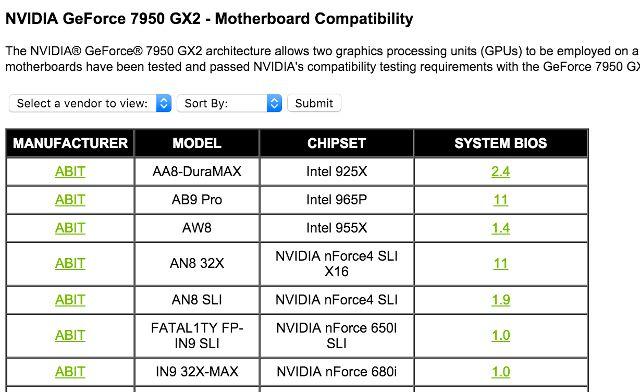 geforce-compatibilidad