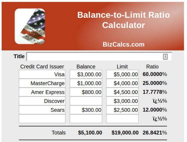 Equilibrio-a-Limit Calculadora para el coeficiente