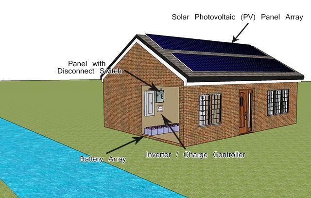 Casa Solar de la rejilla PV