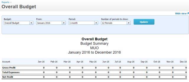 Xero-presupuesto-resumen