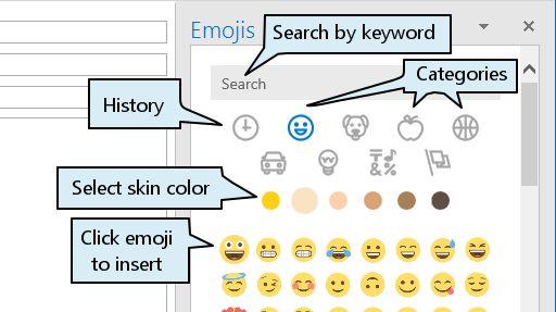 perspectivas emojis