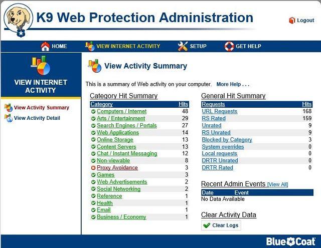 K9-Actividad-Resumen de pantalla