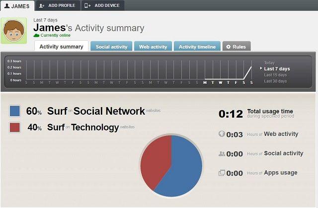 Qustodio-Actividad-Resumen de pantalla
