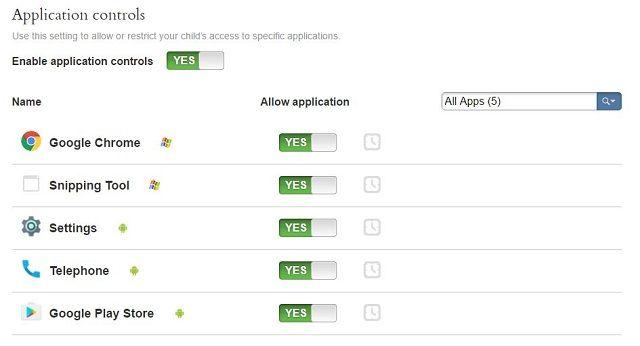 Qustodio-Application-Resumen de pantalla
