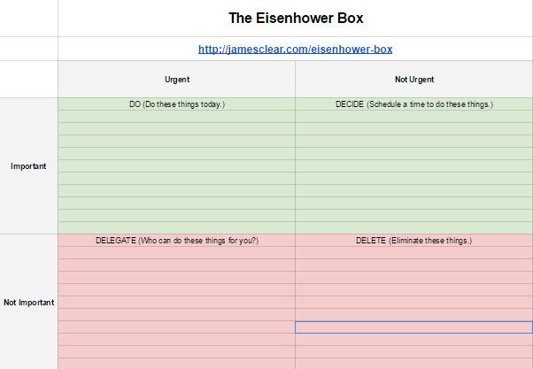 Caja de Eisenhower