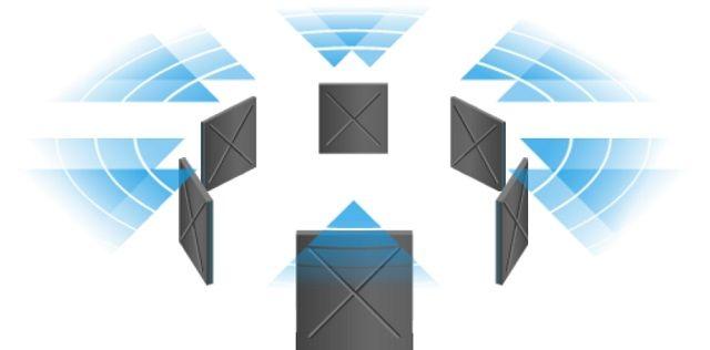 OnHub-Antenas