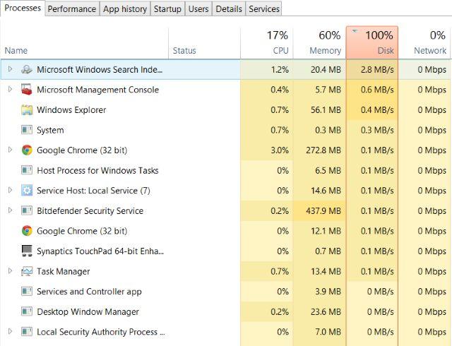 Muo-windows-w10-hdd100-taskmgr
