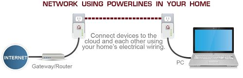 homeplug-chart