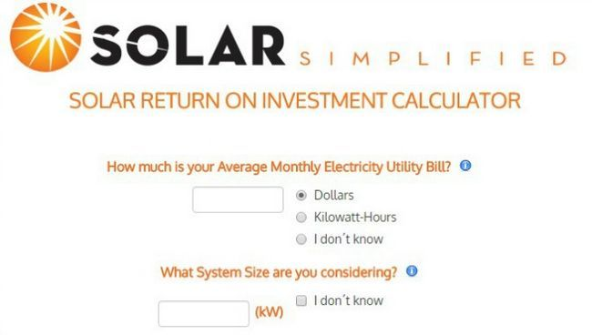 solar de retorno de la inversión