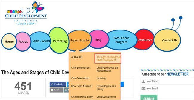 Instituto de Desarrollo Infantil