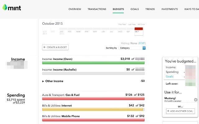 menta-presupuestos-visión general