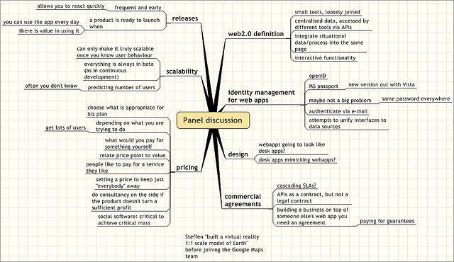 digital para tomar notas-mapas mentales