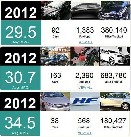 sitios web de compra de automóviles