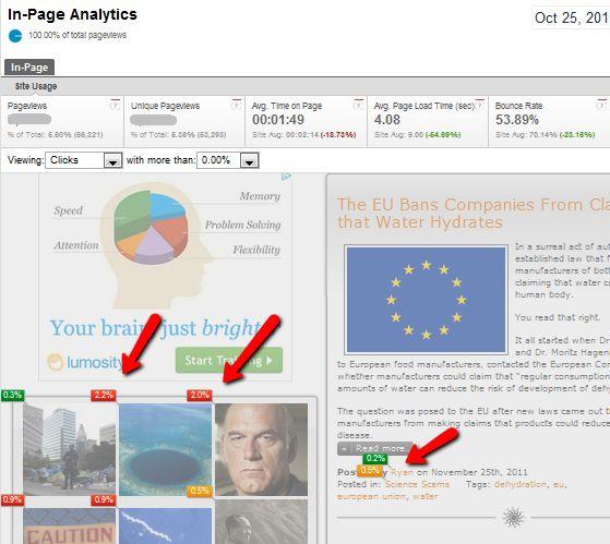 nuevas funciones de Google Analytics