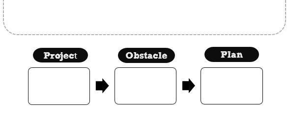PowerPoint proceso de Estructura