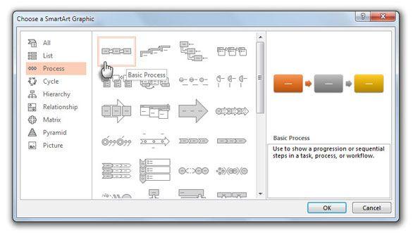 Plantilla PDF - Proceso básico de Smart Art
