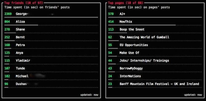 autofotos de datos superiores amigos Páginas gustos