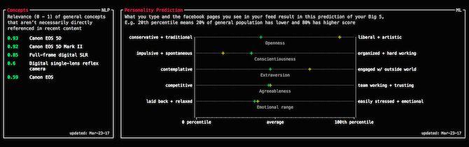 Conceptos generales de datos autofoto las ideas