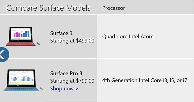 Surface vs superficie Pro