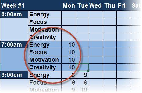 Calcula tu productividad
