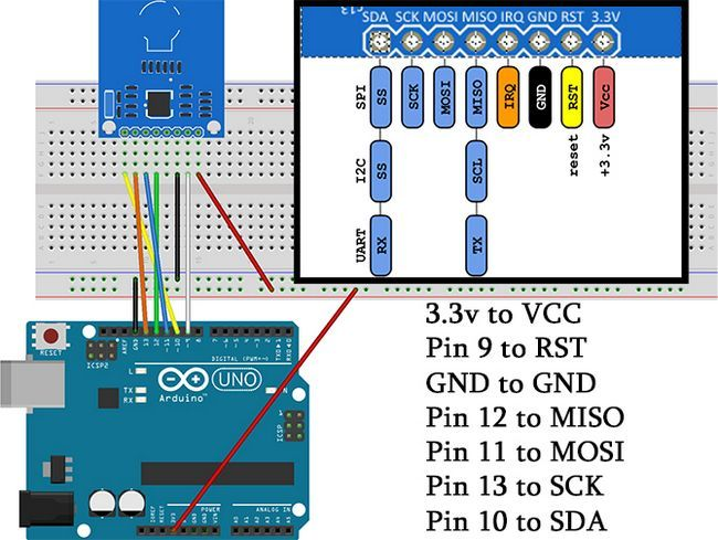 cableado de pines de Arduino RFID