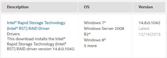 controlador Intel RAID